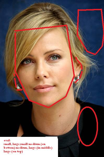 Charlize Theron Oval Face Shapes 101