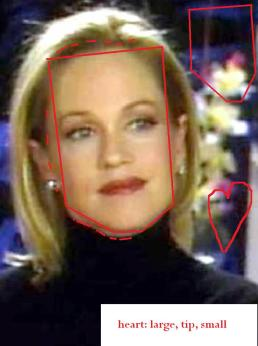 Image result for melanie griffith face shapes 101
