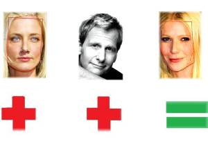 Joely Richardson Jeff Daniels Gwenyth Paltrow