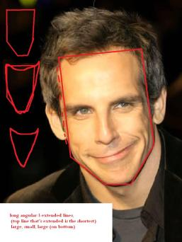 Image result for ben stiller face shapes 101