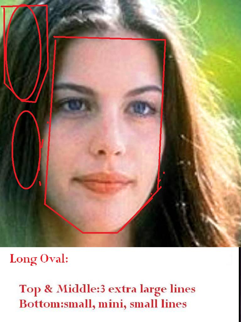 Enjoyable Liv Tyler Long Oval Anne Hathaway Hilary Duff Face Shapes 101 Natural Hairstyles Runnerswayorg