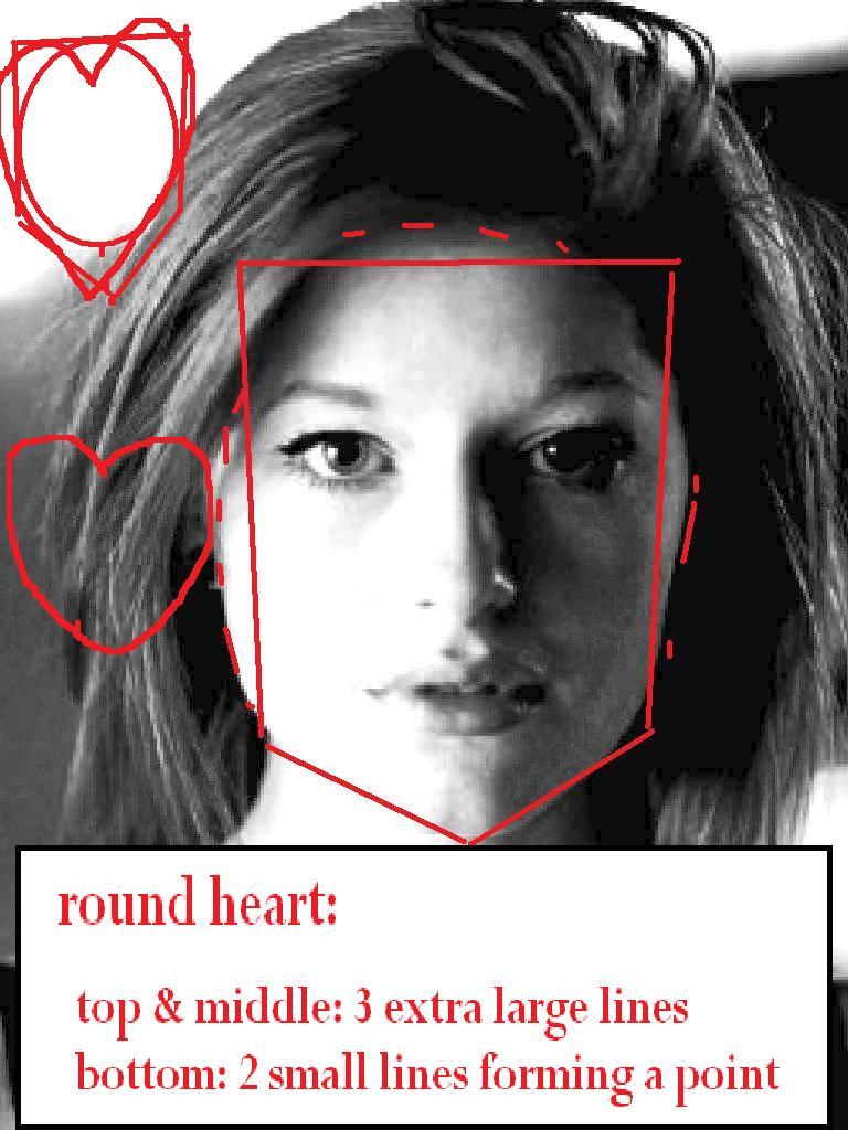 Zena Grey Face Shapes 101 Zena grey was born on november 15, 1988 in brooklyn, new york, usa as zena lotus grey. face shapes 101 wordpress com