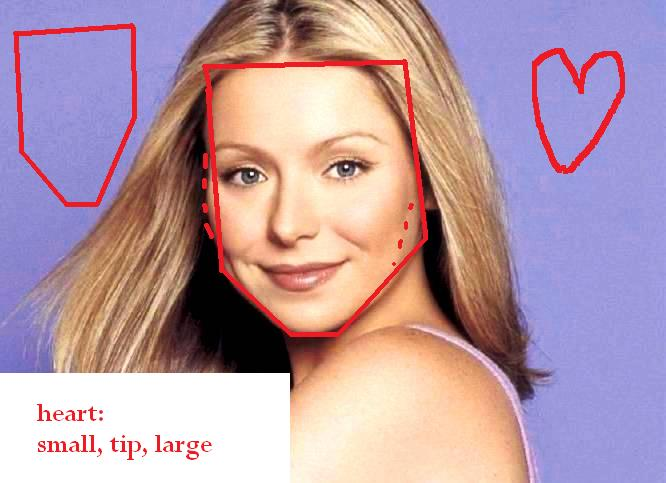 Kelly ripa making sexy faces