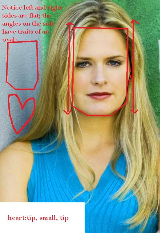 Maggie Lawson Face Shapes 101