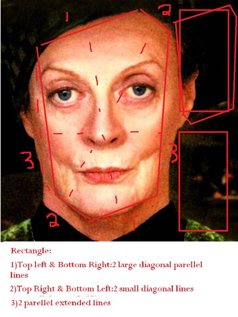 Rectangle Face Shapes Gallery