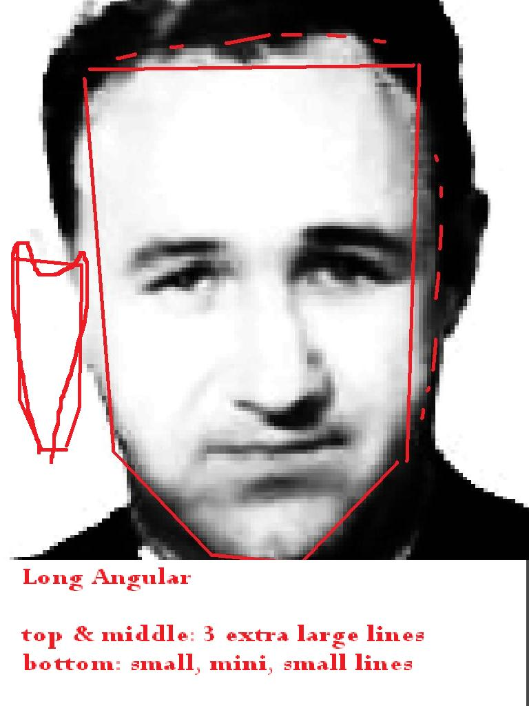 how to draw angular faces