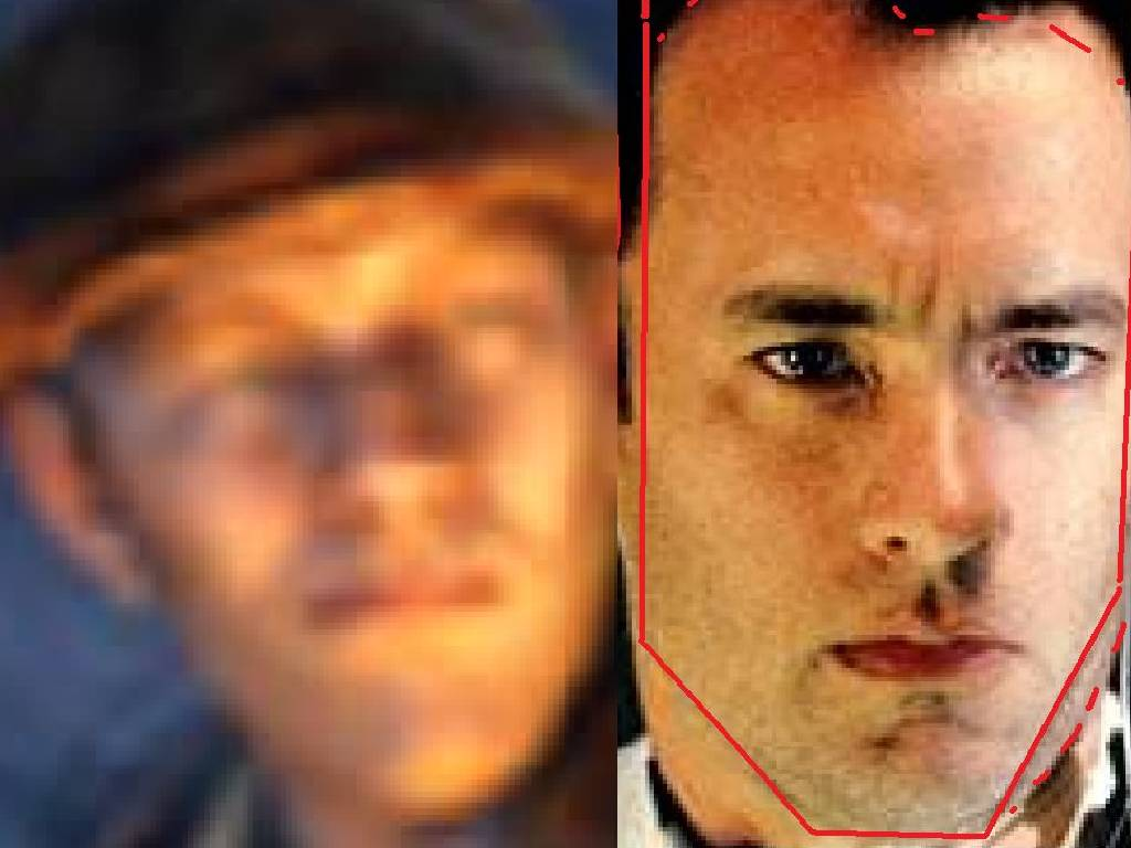 Tom Hanks And Ghost Caricature Face Shapes 101