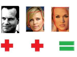 Bill Paxton Charlieze Theron Carrie Underwood