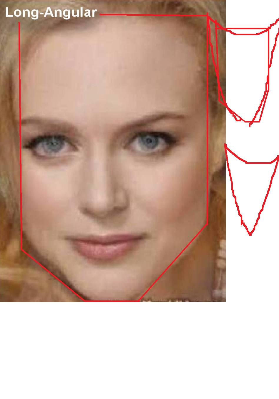 Celebrity face shapes and hairstyles forehead