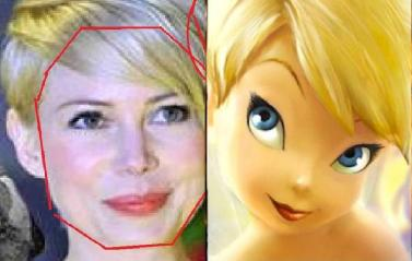 Image result for tinkerbell michelle williams face shapes 101