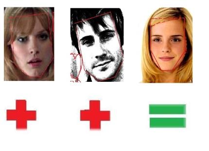 combinations1