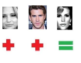 Image result for kim basinger jennifer lawrence face shapes 101