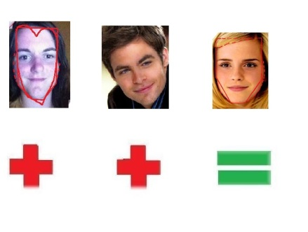Image result for Chris Pine face shapes 101