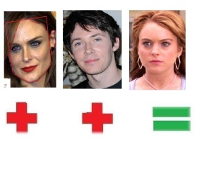 Image result for frasier lindsay lohan face shapes 101