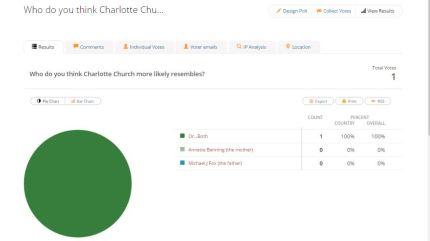 poll-result-2