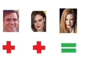 Image result for jim carrey and zooey deschanel face shapes 101