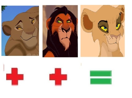 Image result for sarabi and scar face shapes 101